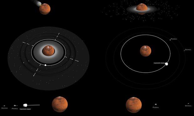 TechnoBlitz.it Anche per Marte i due satelliti possono essere stati generati da un urto catastrofico