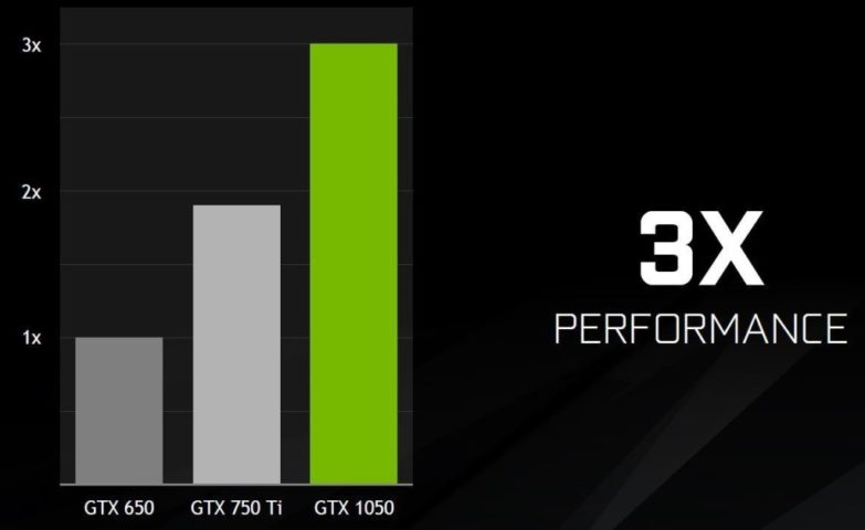 TechnoBlitz.it NVIDIA svela le nuove GeForce GTX 1050 e 1050Ti