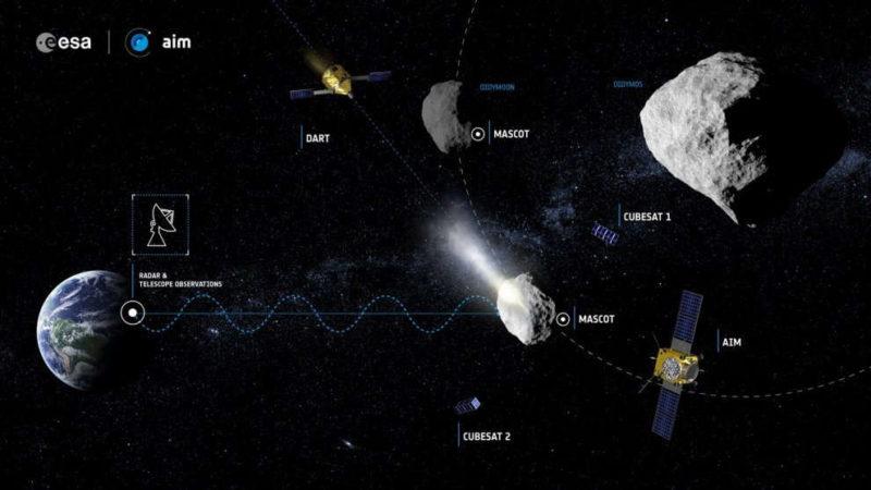 TechnoBlitz.it Progetto AIM di ESA per deviare gli asteroidi