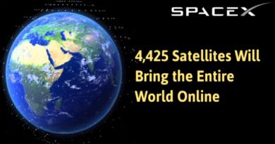 TechnoBlitz.it Elon Musk ha un piano per inviare 4.425 satelliti nello spazio per fornire Internet
