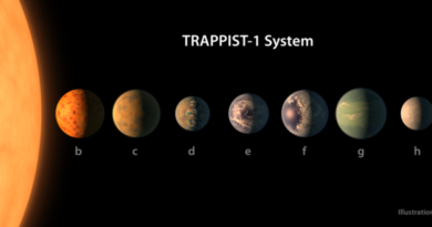 TechnoBlitz.it Nasa, scoperto nuovo sistema planetario e pianeti simili allaTerra