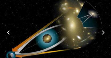 TechnoBlitz.it La NASA vuole trasformare il Sole in un enorme telescopio