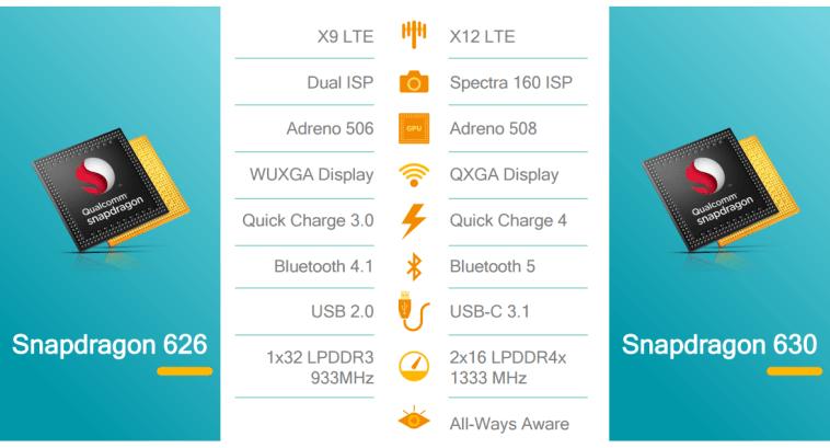 Xiaomi, lunga lista di dispositivi pronti ad aggiornarsi ad Android Nougat
