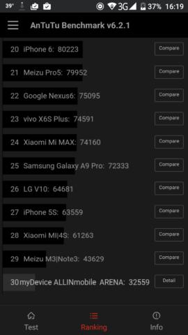 rank device benchmark antutu
