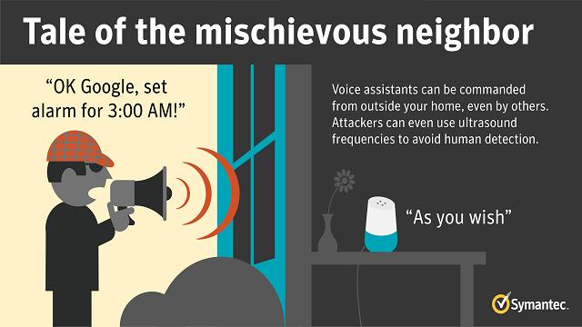 Google Home e Amazon Echo